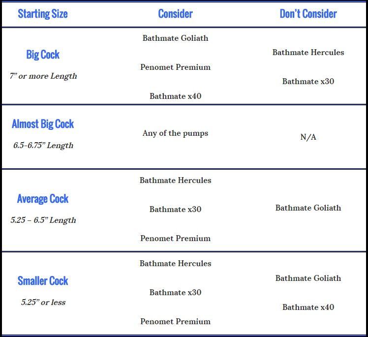 bathmate-vs-penomet-comparison-table